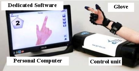 Hand Robotic Rehabilitation: From Hospital to Home